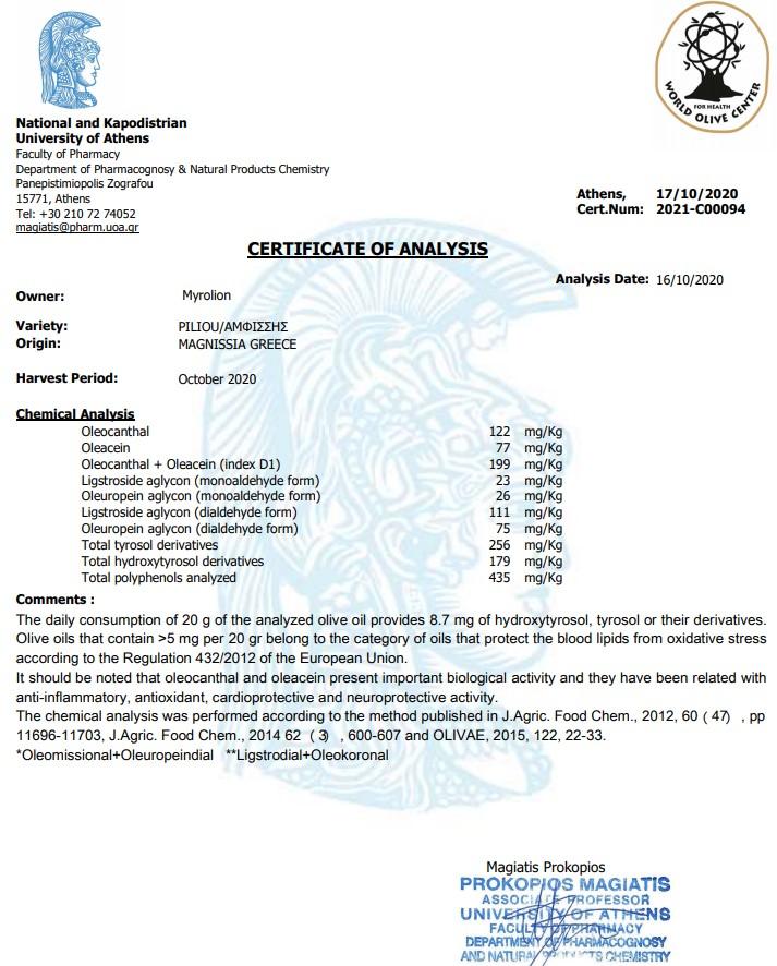 Polyphenol Analysis Myrolion 2020